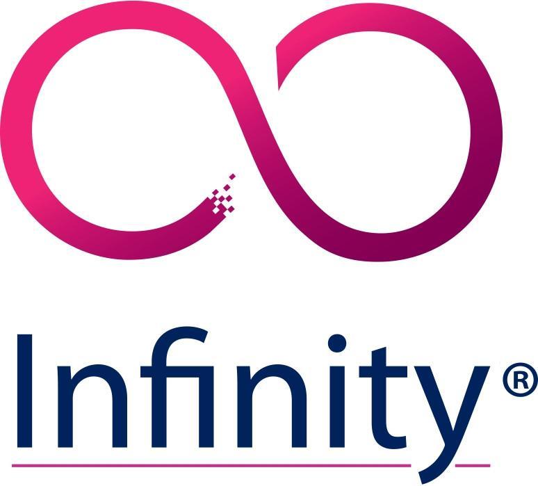 Infinity Original A & B Kit